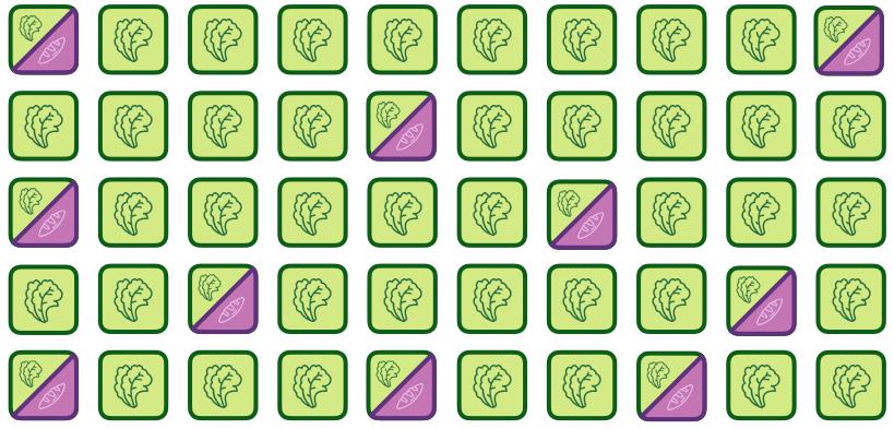 Example of the non-symmetry of the correlation matrix