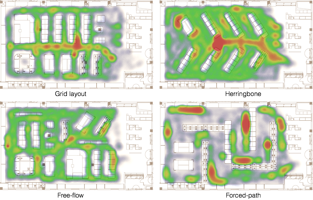 Location of hotspots / heatmaps. Dwell-time heatmaps color gradient represents the areas in the store where the shoppers stands by more time