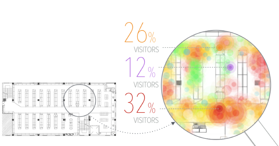 Zoom-in of the heat map area surrounding the destination category and the selected end-cap