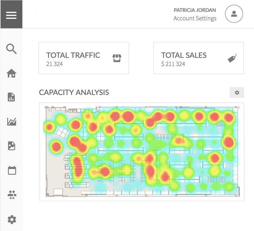 Dashboard que muestra un mapa de calor bajo la sección de análisis de capacidad